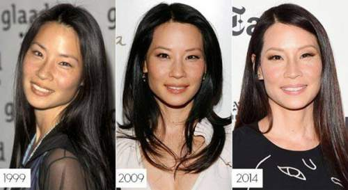 why asian aging process slower than other race?
